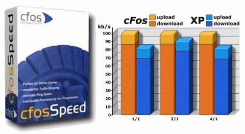 دانلود cFosSpeed 9.04 Final   نرم افزار بهینه سازی و افزایش سرعت اینترنت