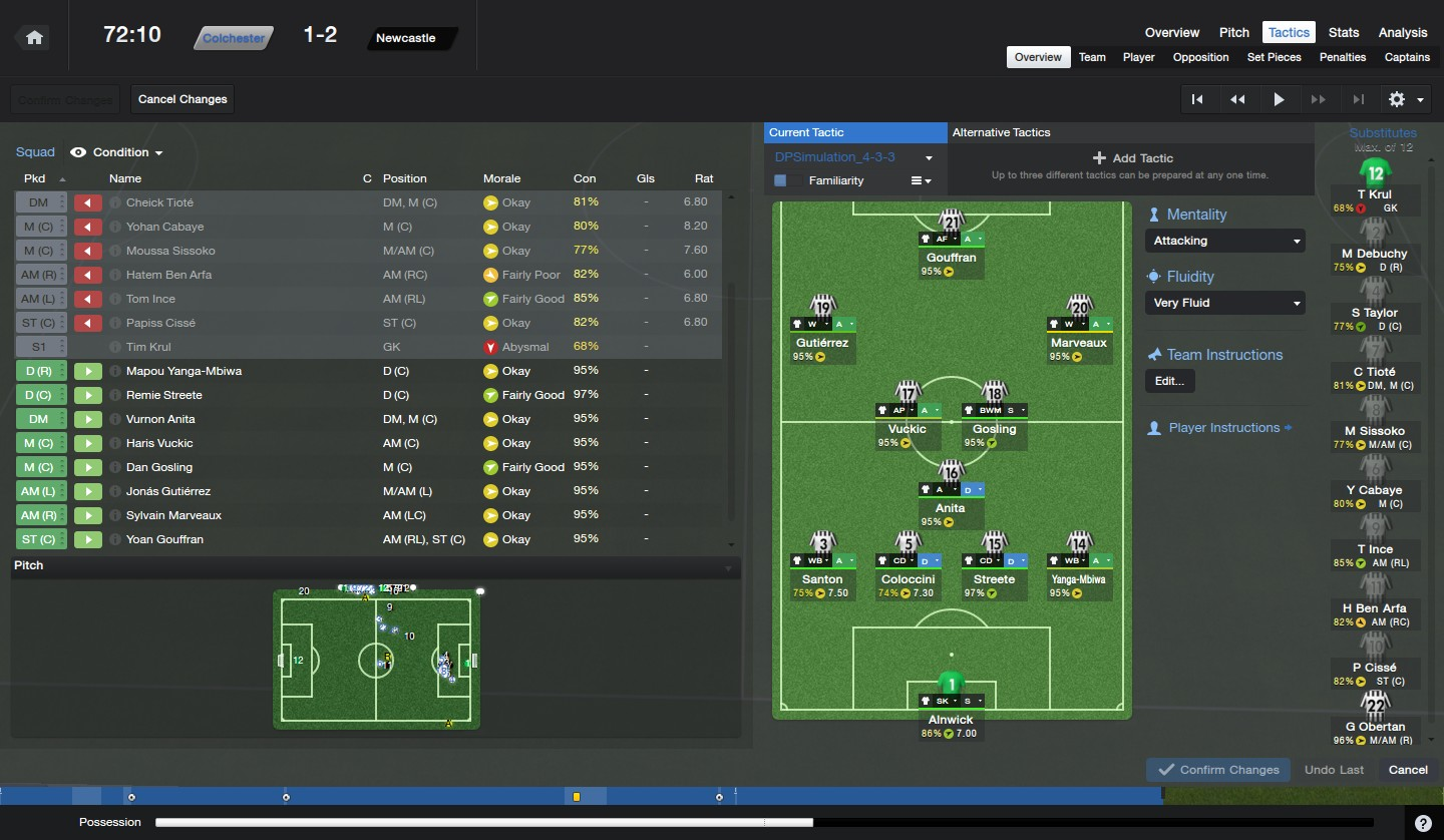 Championship Manager 2014 For Mac