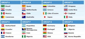 Fifa.World.Cup.2014.Final.Draw.Resault_[YasDL.com]