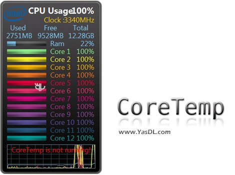 Core Temp 1.12.0 + Portable – The Software Displays The Temperature Of CPU Computer