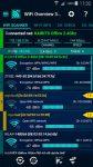 WiFi Overview 360 Pro1 84x150 - دانلود WiFi Overview 360 Pro 3.40.01 - نرم افزار مدیریت حرفه ای WiFi برای اندروید