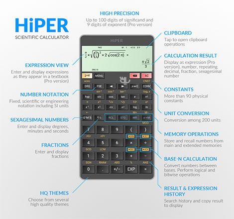 دانلود HiPER Calc Pro 5.2.3 - ماشین حساب علمی و پیشرفته برای اندروید