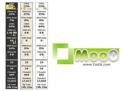 دانلود Moo0 SystemMonitor 1.80 - نمایش اطلاعات مفید سیستم بر روی دسکتاپ
