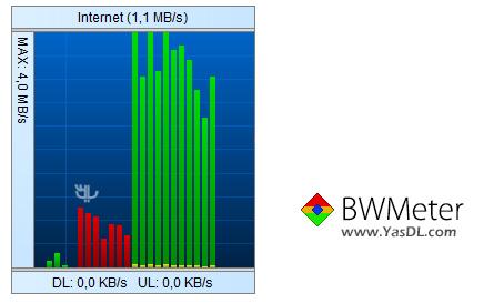دانلود BWMeter 7.7.1 - نرم افزار کنترل پهنای باند اینترنت