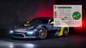 Car Mordad 98 300x169 - دانلود تقویم 98 - تقویم سال ۹۸ شمسی با پس زمینه طبیعت + ماشین + مذهبی + مناسبتها PDF