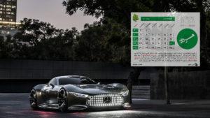 Car Mordad 99 300x169 - دانلود تقویم 99 - تقویم سال ۹۹ شمسی با پس زمینه طبیعت + ماشین + مذهبی + مناسبتها PDF
