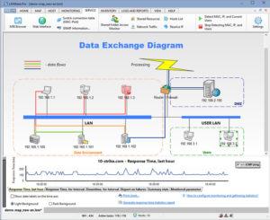 LANState Pro.cover1  300x245 - دانلود LANState Pro 9.2 - نرم افزار نظارت و مصورسازی وضعیت شبکه