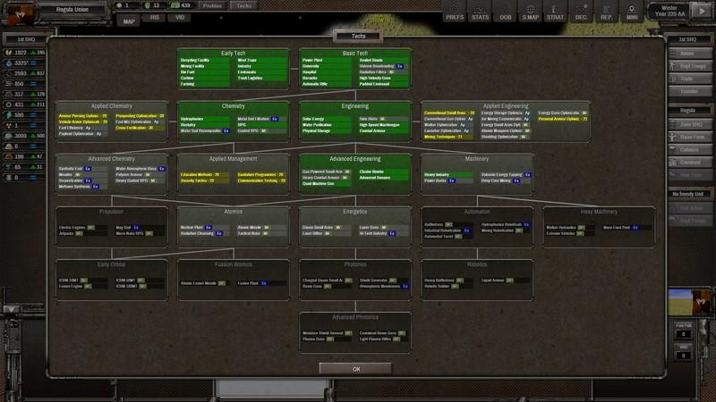 Shadow Empire Game For PC |  Despair