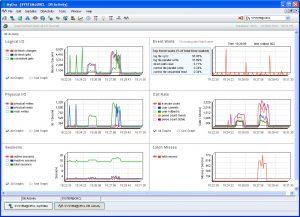 MyOra.cover1  300x217 - دانلود MyOra 9.2 - نرم افزار نظارت بر پایگاه داده اوراکل
